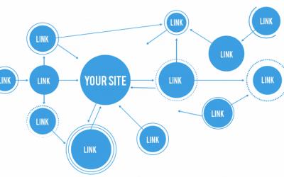 外鏈對網站的重要性討論